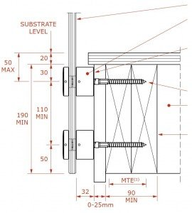 Balustrade Fixings Methods Guide Canterbury Balustrades